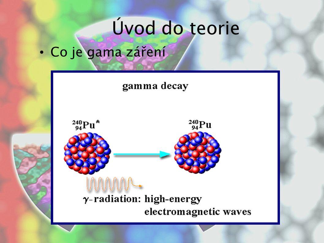 Úvod do teorie Co je gama záření