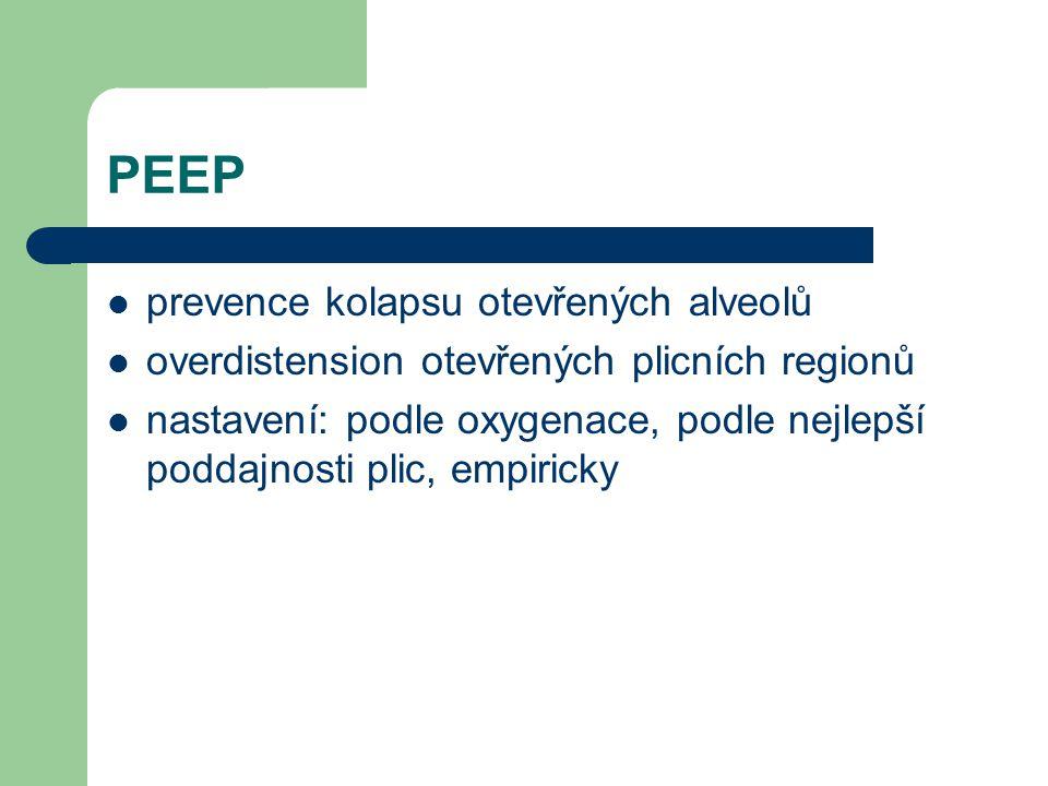 PEEP prevence kolapsu otevřených alveolů