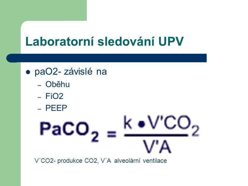 Laboratorní sledování UPV