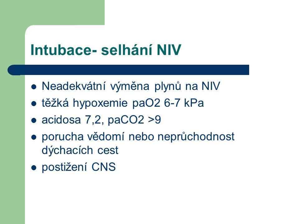 Intubace- selhání NIV Neadekvátní výměna plynů na NIV