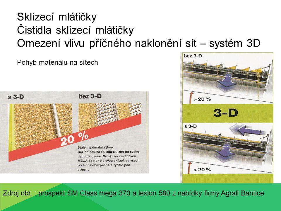 Sklízecí mlátičky Čistidla sklízecí mlátičky Omezení vlivu příčného naklonění sít – systém 3D