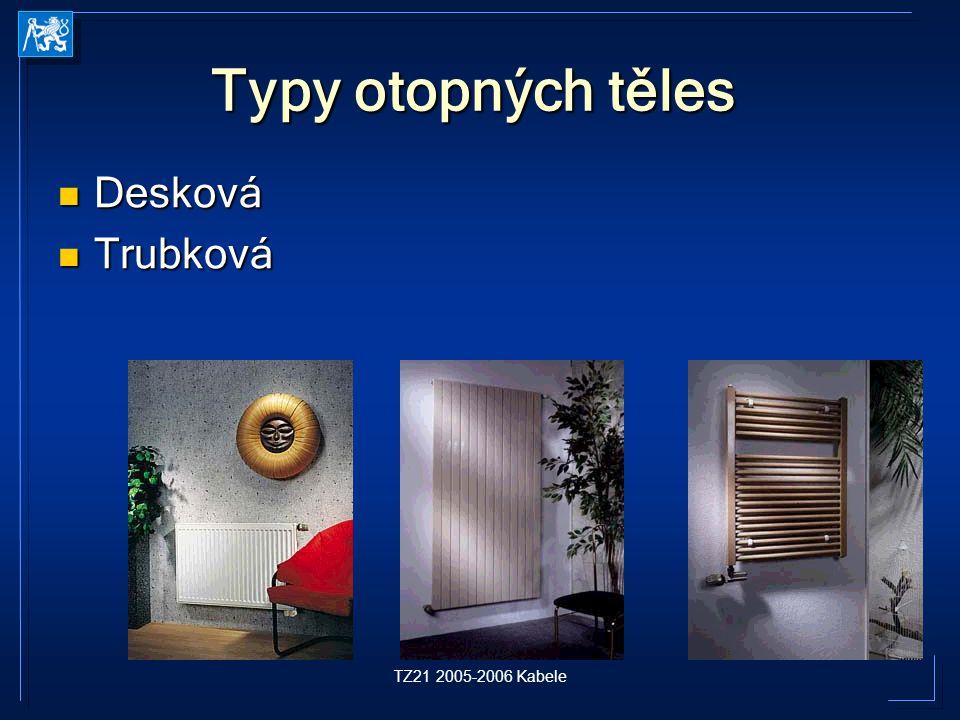 Typy otopných těles Desková Trubková TZ21 2005-2006 Kabele