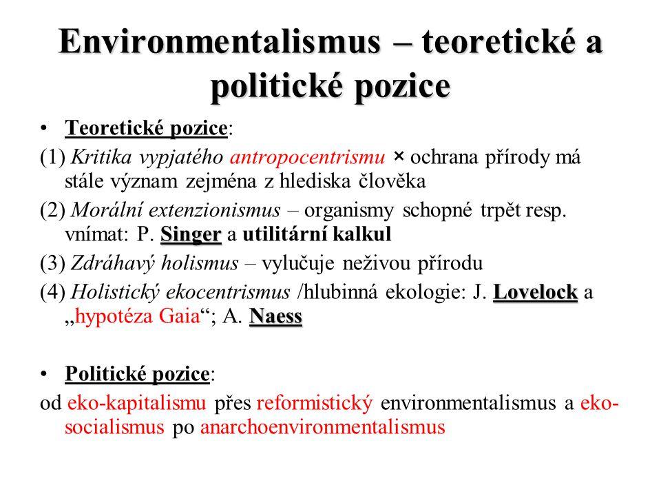 Environmentalismus – teoretické a politické pozice