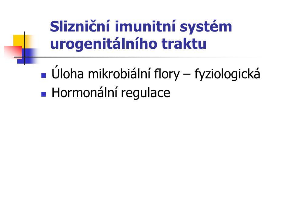 Slizniční imunitní systém urogenitálního traktu