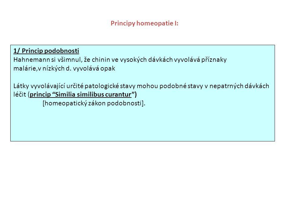 Principy homeopatie I: