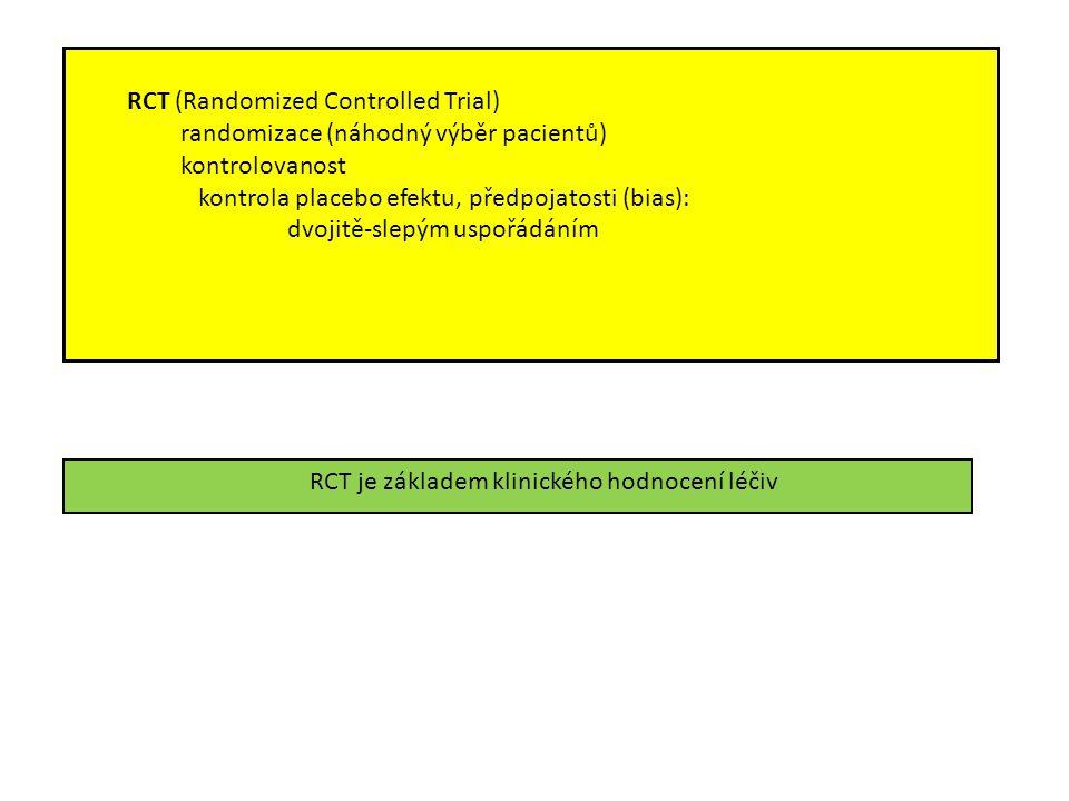 RCT je základem klinického hodnocení léčiv