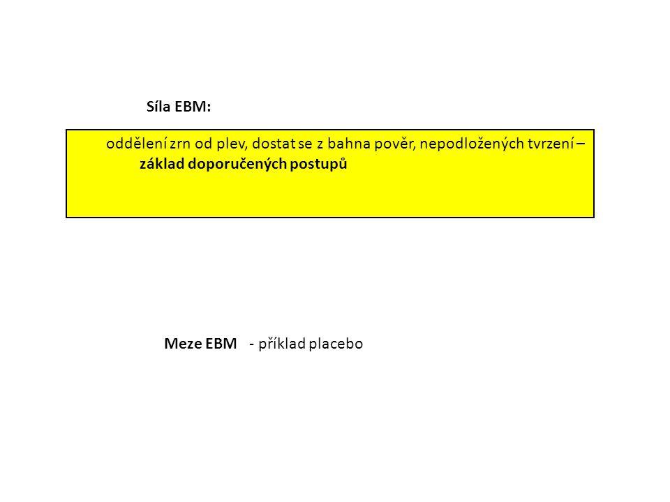 Síla EBM: oddělení zrn od plev, dostat se z bahna pověr, nepodložených tvrzení – základ doporučených postupů.