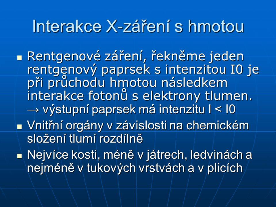 Interakce X-záření s hmotou
