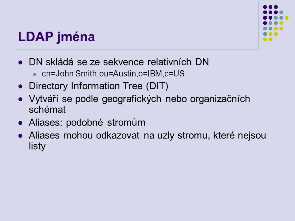 LDAP jména DN skládá se ze sekvence relativních DN