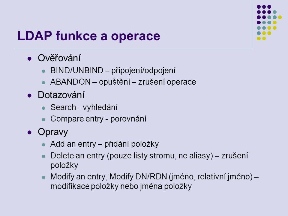 LDAP funkce a operace Ověřování Dotazování Opravy