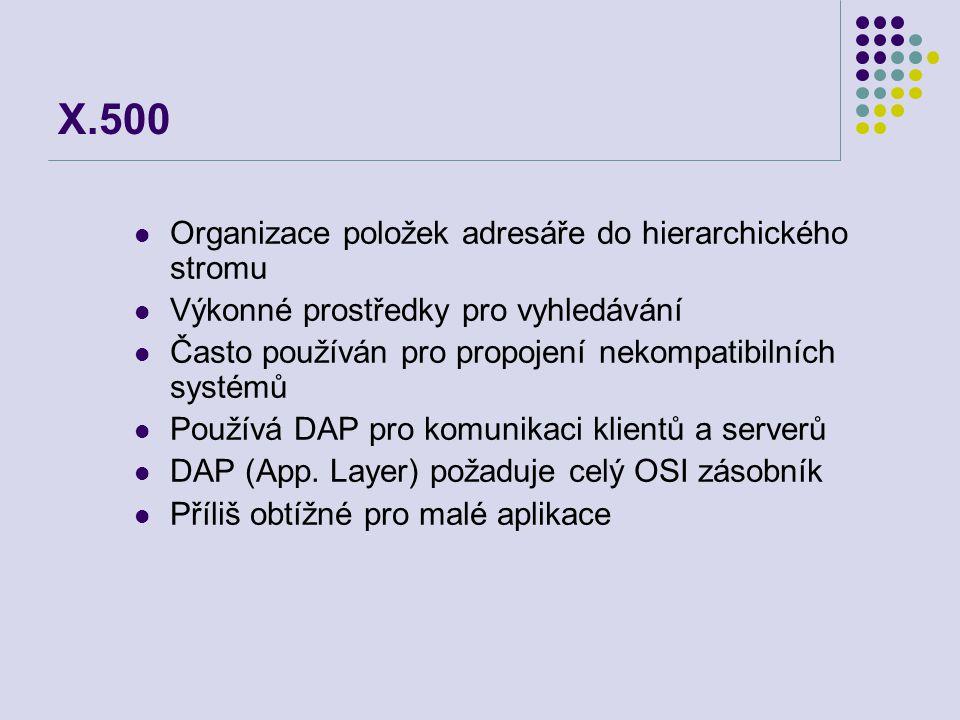 X.500 Organizace položek adresáře do hierarchického stromu