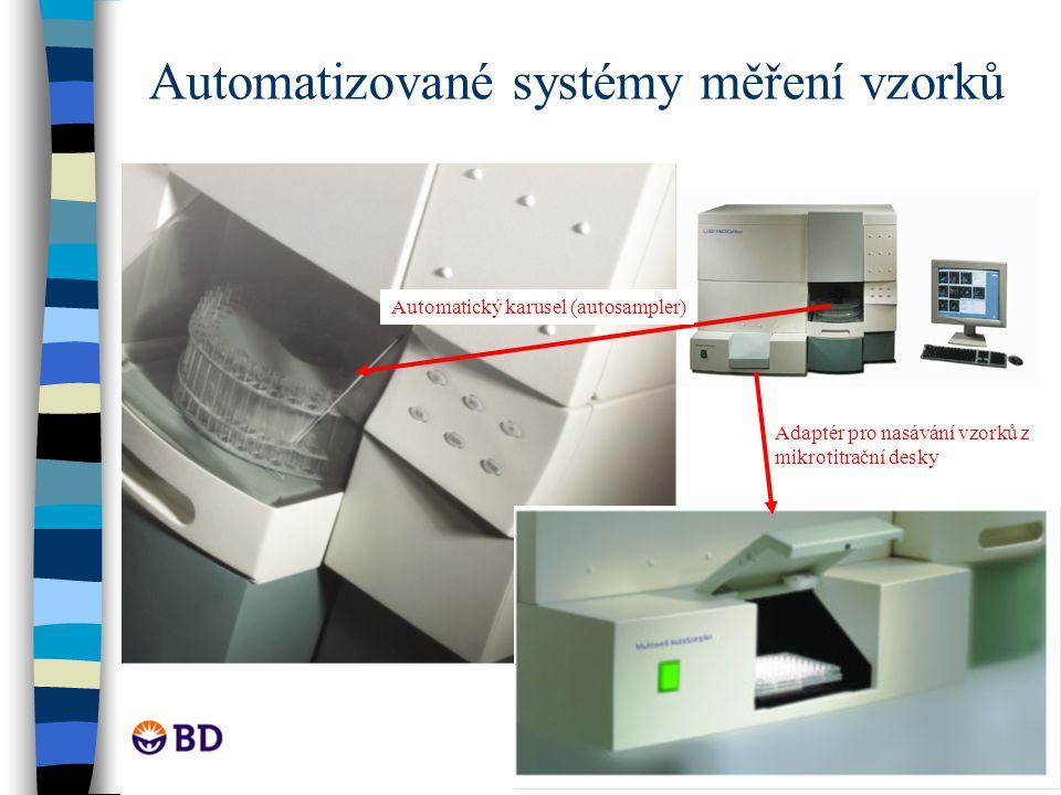 Automatizované systémy měření vzorků