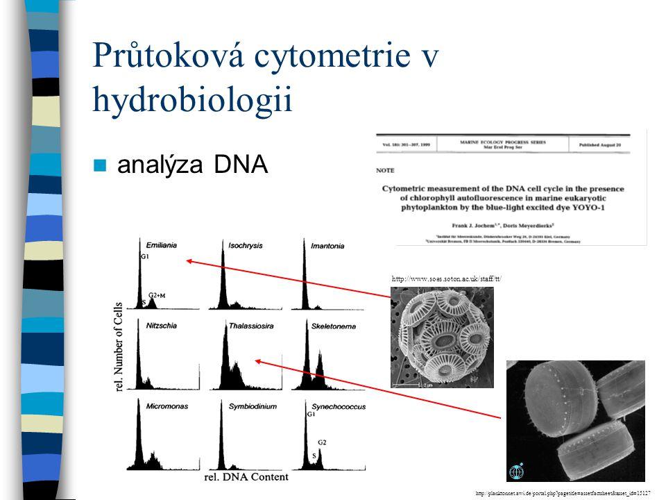 Průtoková cytometrie v hydrobiologii