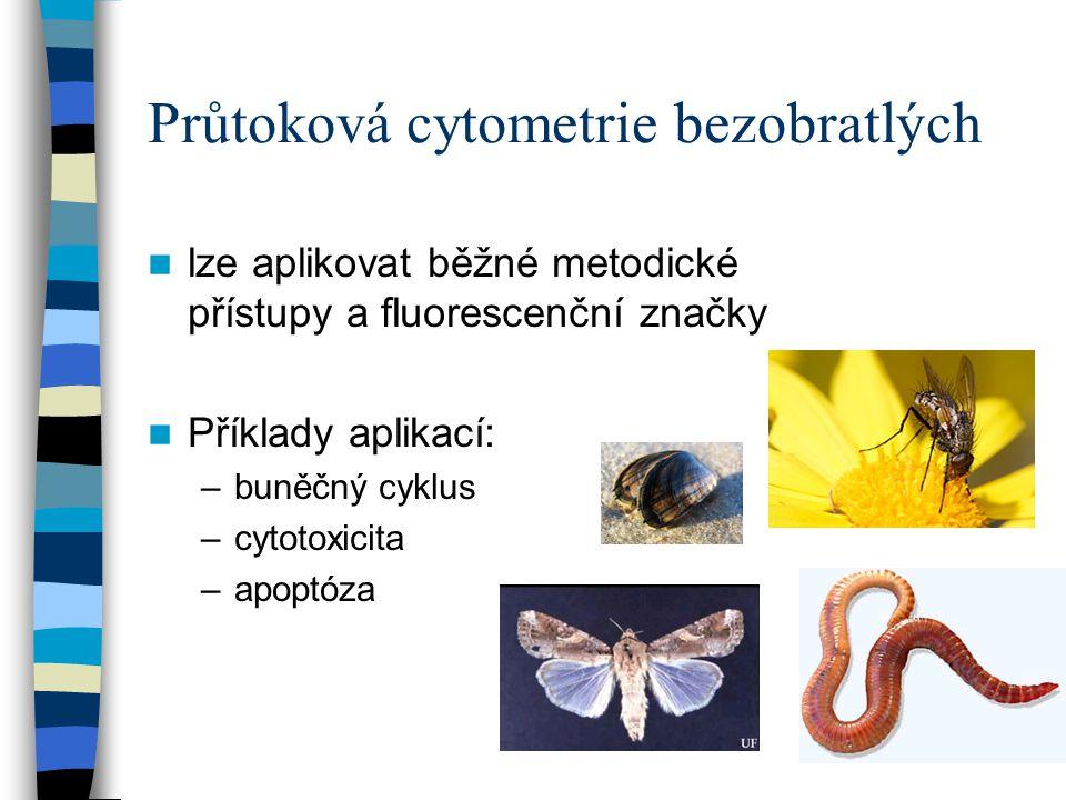 Průtoková cytometrie bezobratlých