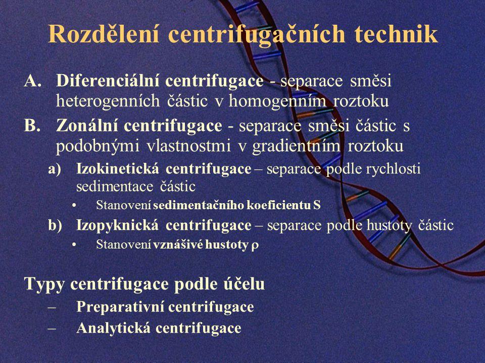 Rozdělení centrifugačních technik