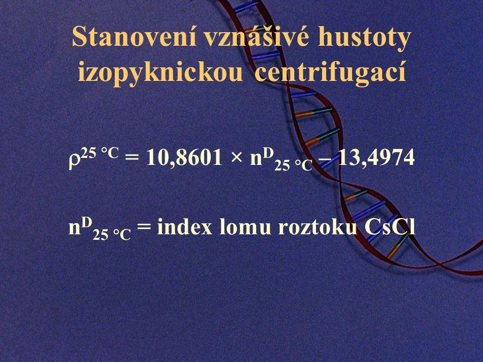 Stanovení vznášivé hustoty izopyknickou centrifugací