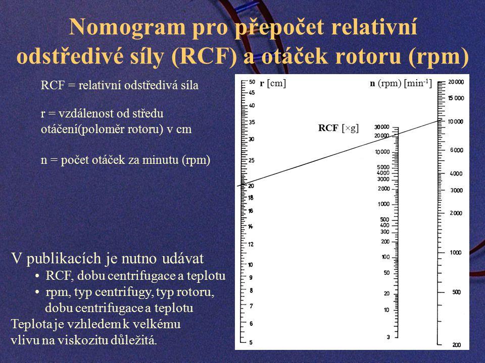 Nomogram pro přepočet relativní odstředivé síly (RCF) a otáček rotoru (rpm)