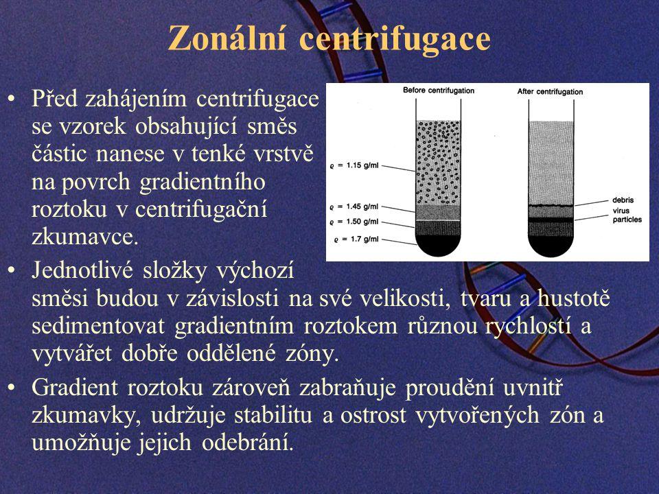 Zonální centrifugace