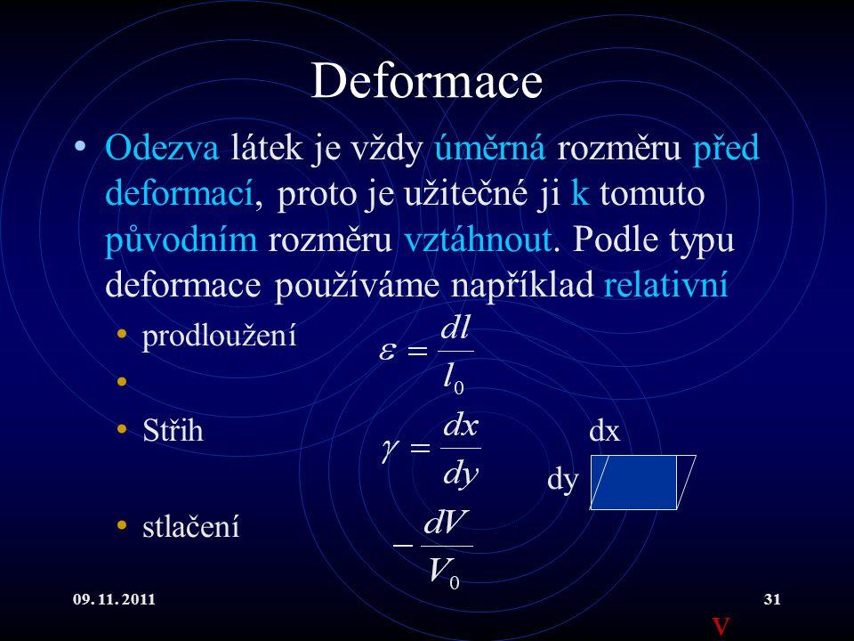 Deformace