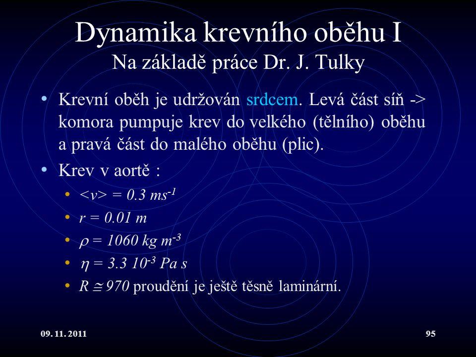 Dynamika krevního oběhu I Na základě práce Dr. J. Tulky