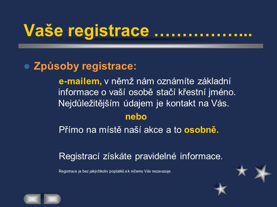 Vaše registrace ……………... Způsoby registrace: