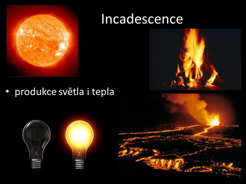 Incadescence produkce světla i tepla