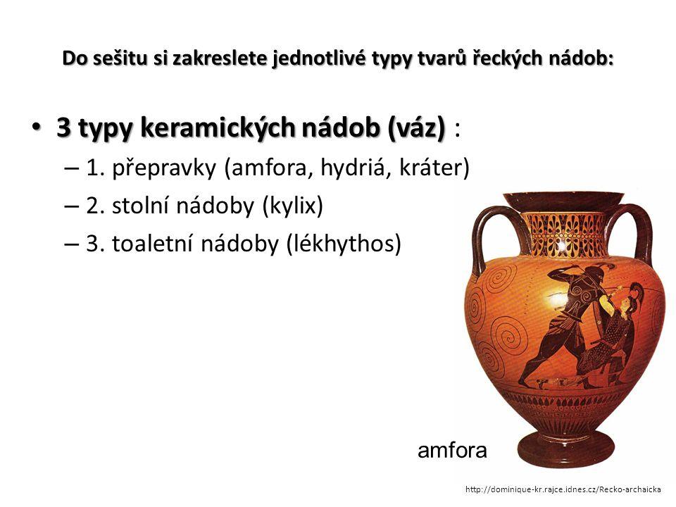 Do sešitu si zakreslete jednotlivé typy tvarů řeckých nádob: