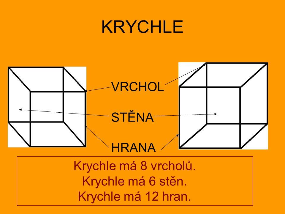 KRYCHLE VRCHOL STĚNA HRANA Krychle má 8 vrcholů. Krychle má 6 stěn.
