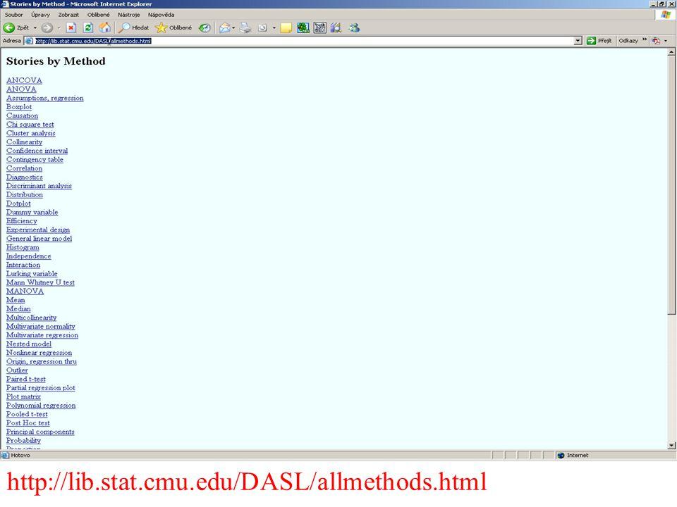 http://lib.stat.cmu.edu/DASL/allmethods.html
