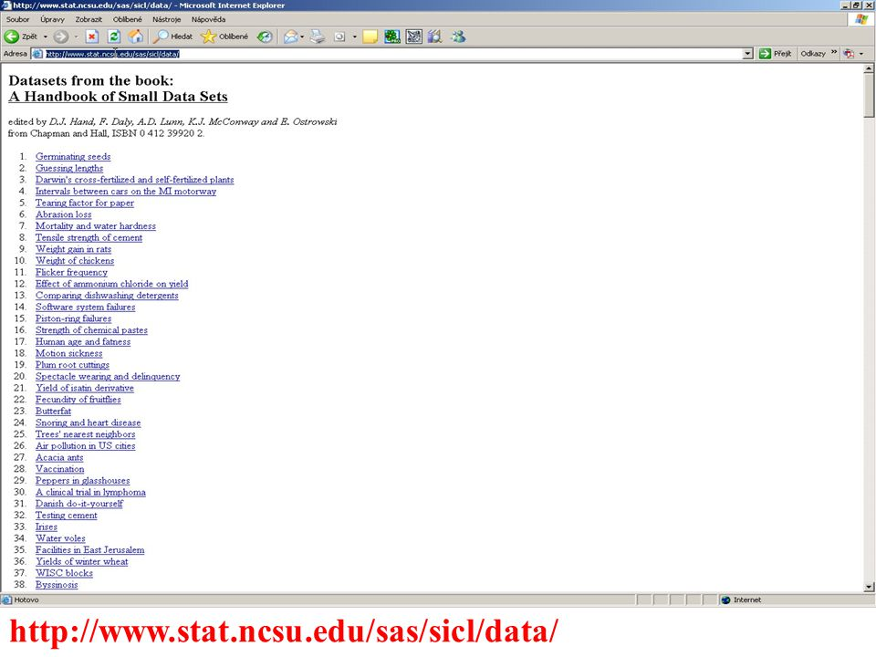 http://www.stat.ncsu.edu/sas/sicl/data/