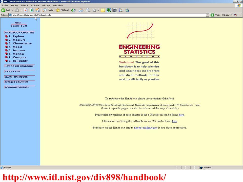 http://www.itl.nist.gov/div898/handbook/
