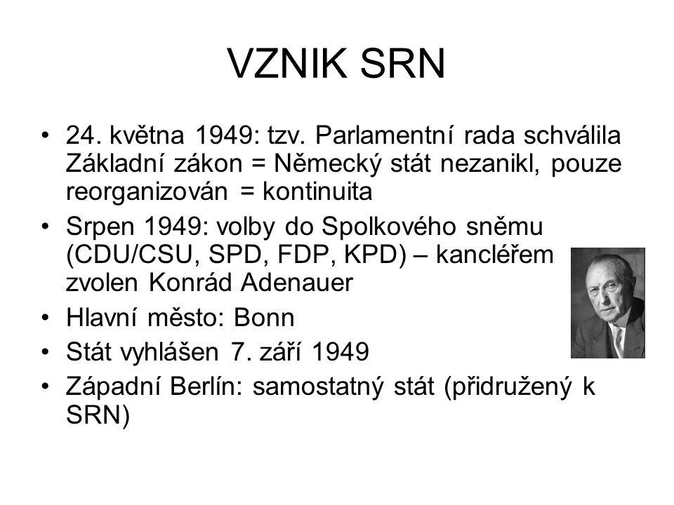 VZNIK SRN 24. května 1949: tzv. Parlamentní rada schválila Základní zákon = Německý stát nezanikl, pouze reorganizován = kontinuita.