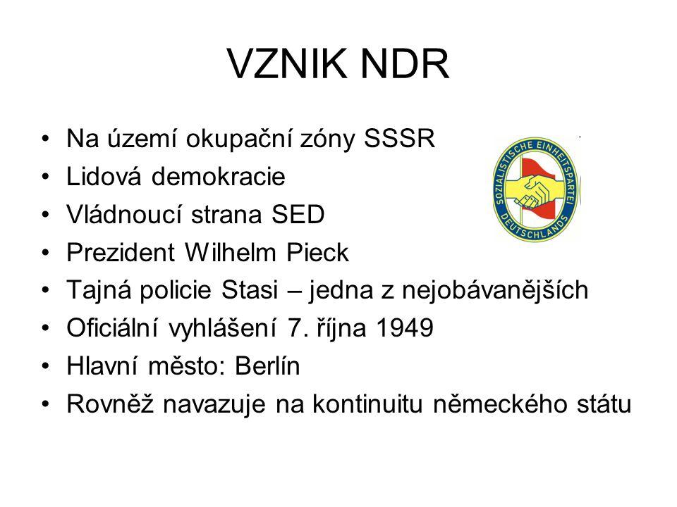 VZNIK NDR Na území okupační zóny SSSR Lidová demokracie