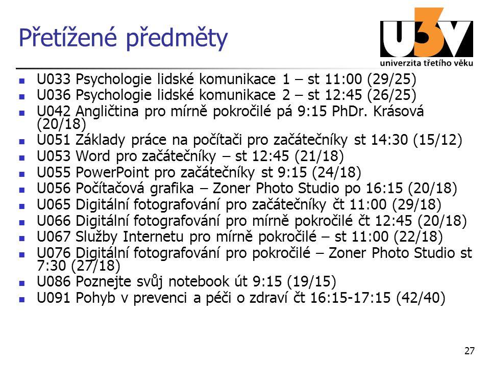 Přetížené předměty U033 Psychologie lidské komunikace 1 – st 11:00 (29/25) U036 Psychologie lidské komunikace 2 – st 12:45 (26/25)