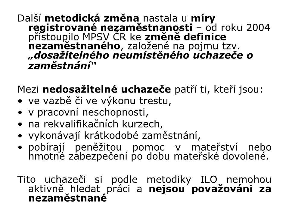 """Další metodická změna nastala u míry registrované nezaměstnanosti – od roku 2004 přistoupilo MPSV ČR ke změně definice nezaměstnaného, založené na pojmu tzv. """"dosažitelného neumístěného uchazeče o zaměstnání"""