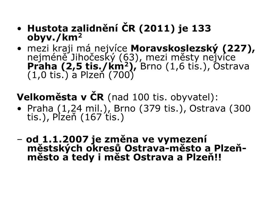 Hustota zalidnění ČR (2011) je 133 obyv./km2