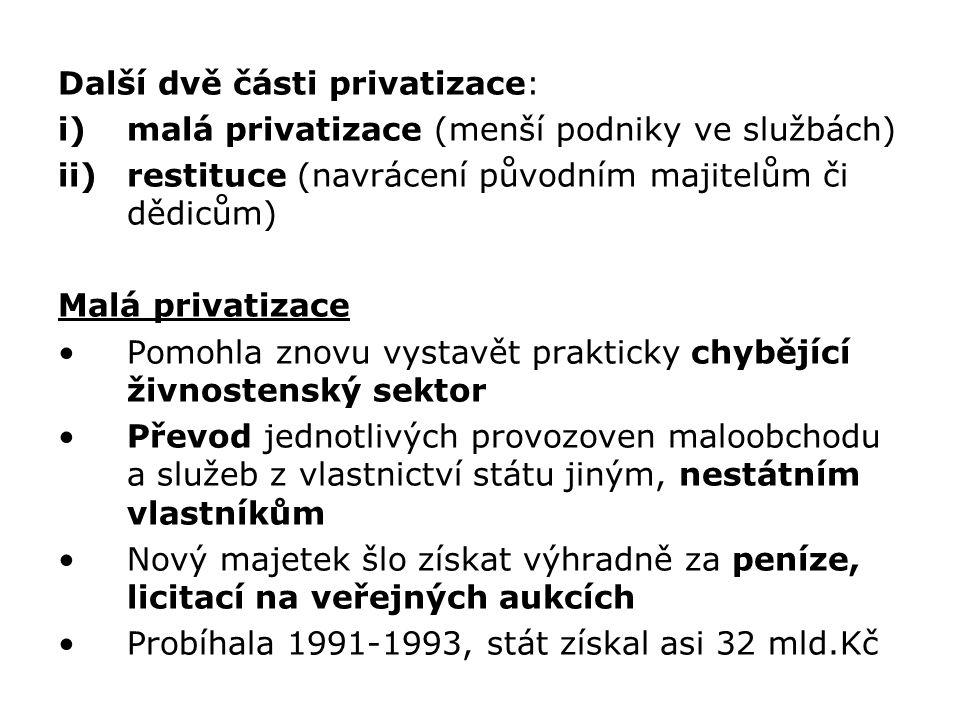 Další dvě části privatizace: