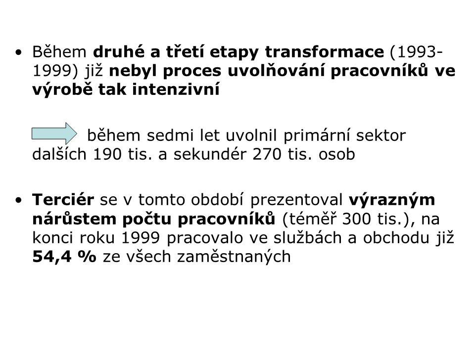 Během druhé a třetí etapy transformace (1993-1999) již nebyl proces uvolňování pracovníků ve výrobě tak intenzivní