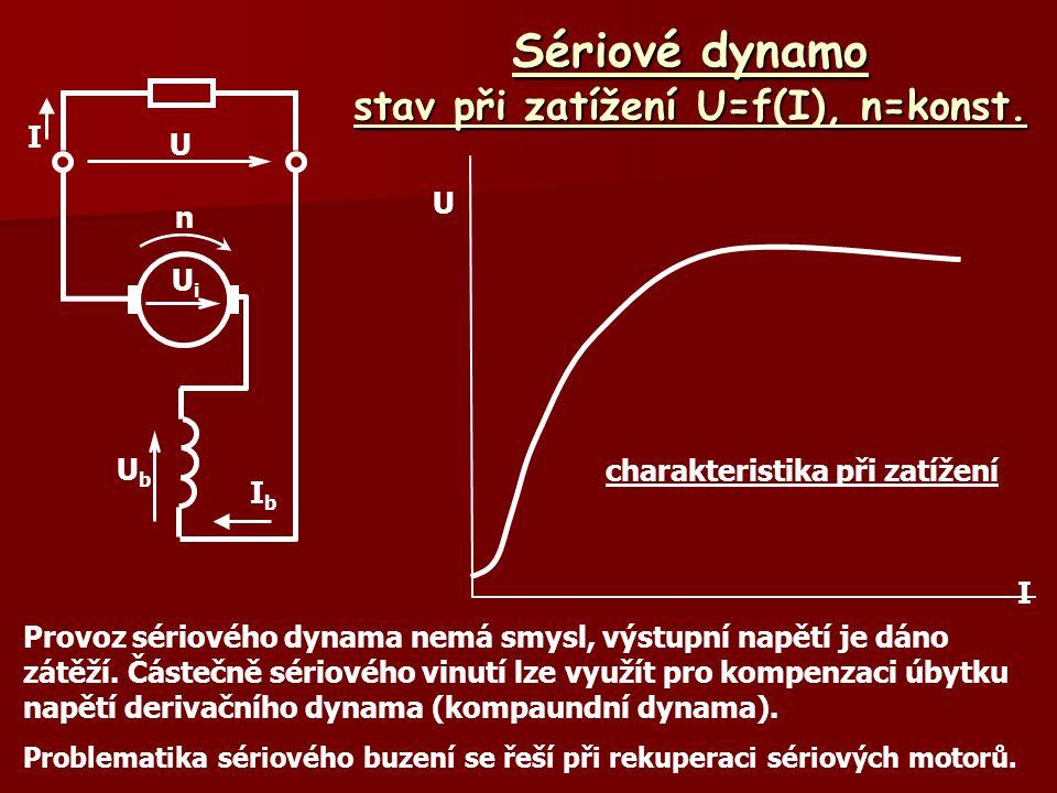 Sériové dynamo stav při zatížení U=f(I), n=konst.