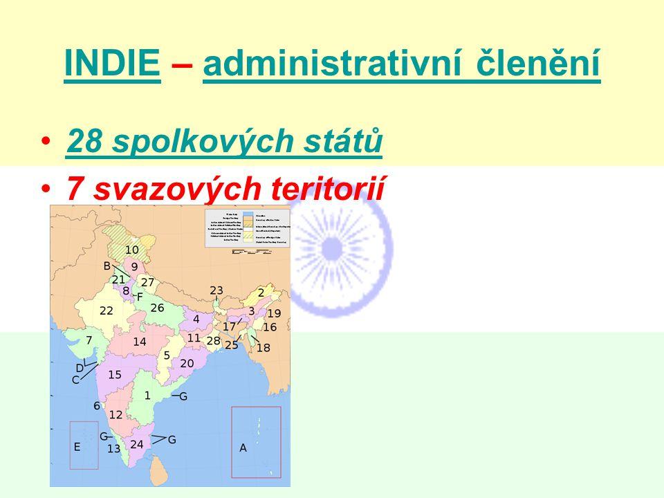 INDIE – administrativní členění