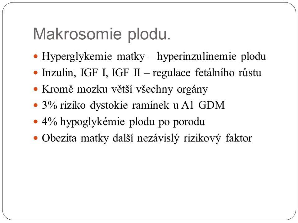 Makrosomie plodu. Hyperglykemie matky – hyperinzulinemie plodu