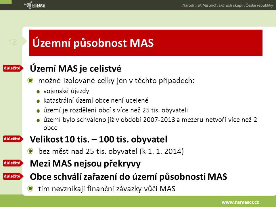 Územní působnost MAS Území MAS je celistvé