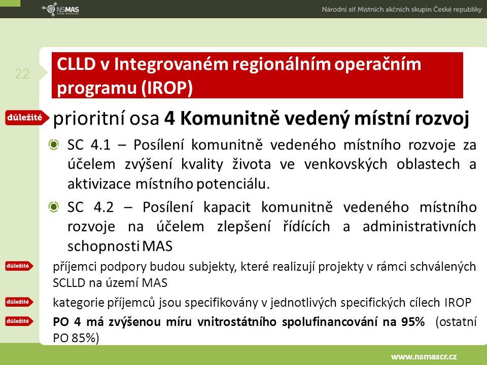 CLLD v Integrovaném regionálním operačním programu (IROP)