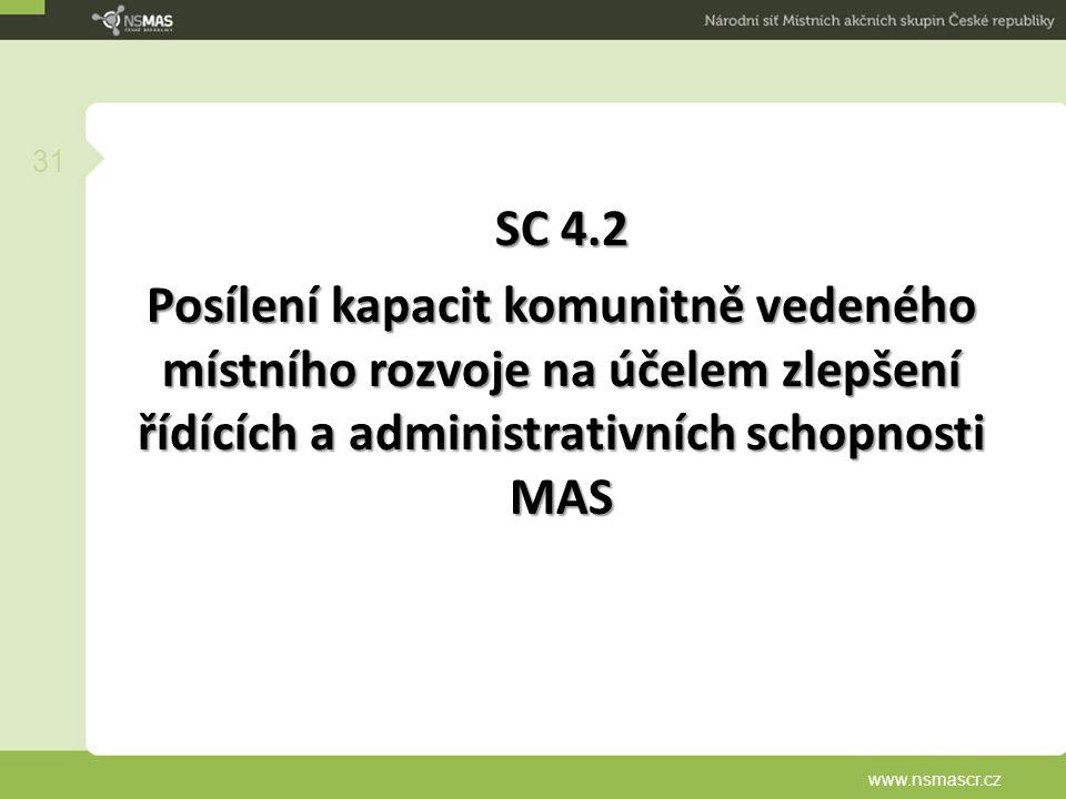 SC 4.2 Posílení kapacit komunitně vedeného místního rozvoje na účelem zlepšení řídících a administrativních schopnosti MAS