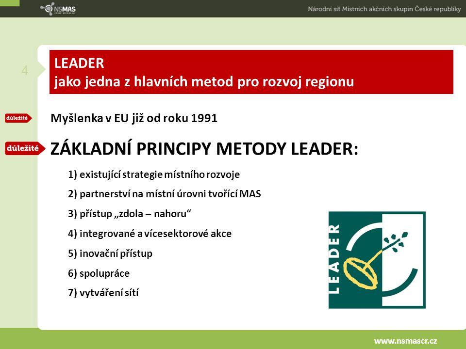 LEADER jako jedna z hlavních metod pro rozvoj regionu