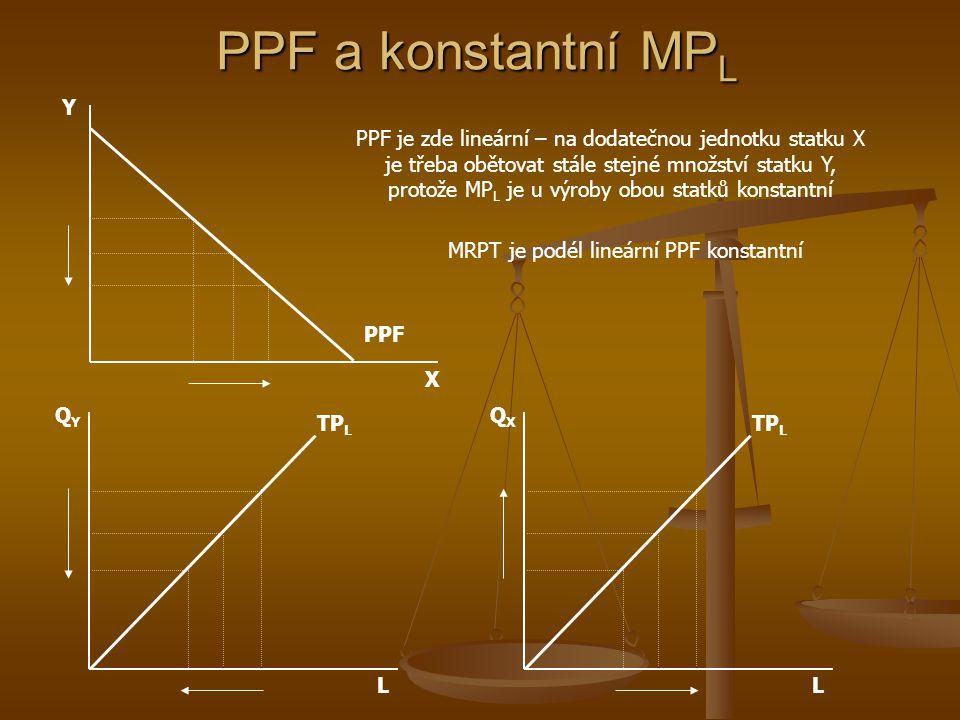MRPT je podél lineární PPF konstantní