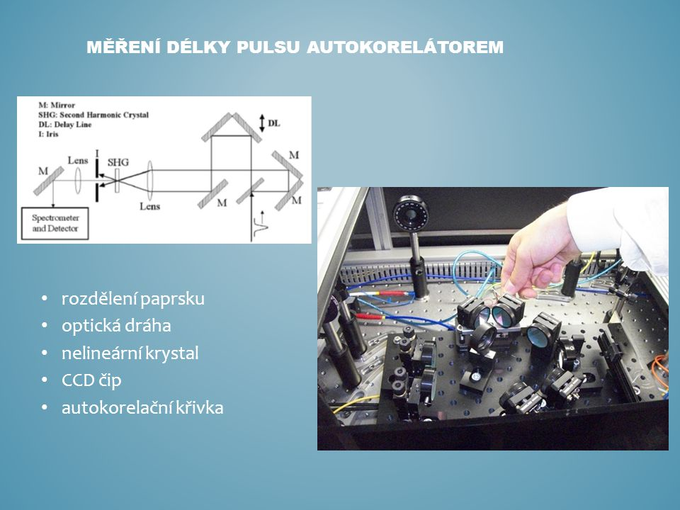 Měření délky pulsu autokorelátorem
