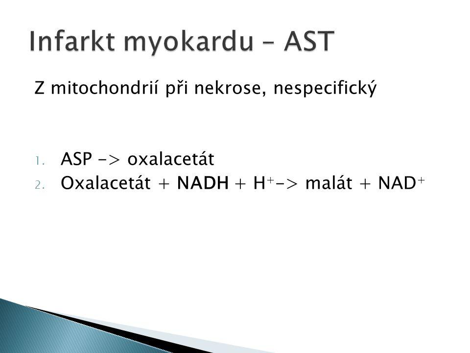 Infarkt myokardu – AST Z mitochondrií při nekrose, nespecifický