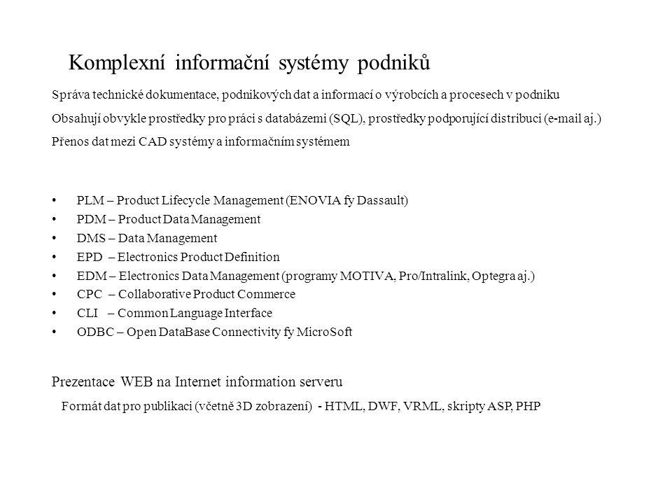 Komplexní informační systémy podniků