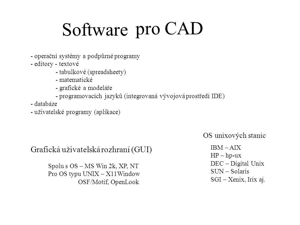 pro CAD Software Grafická uživatelská rozhraní (GUI)